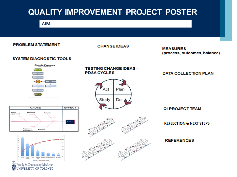 QI Project Poster