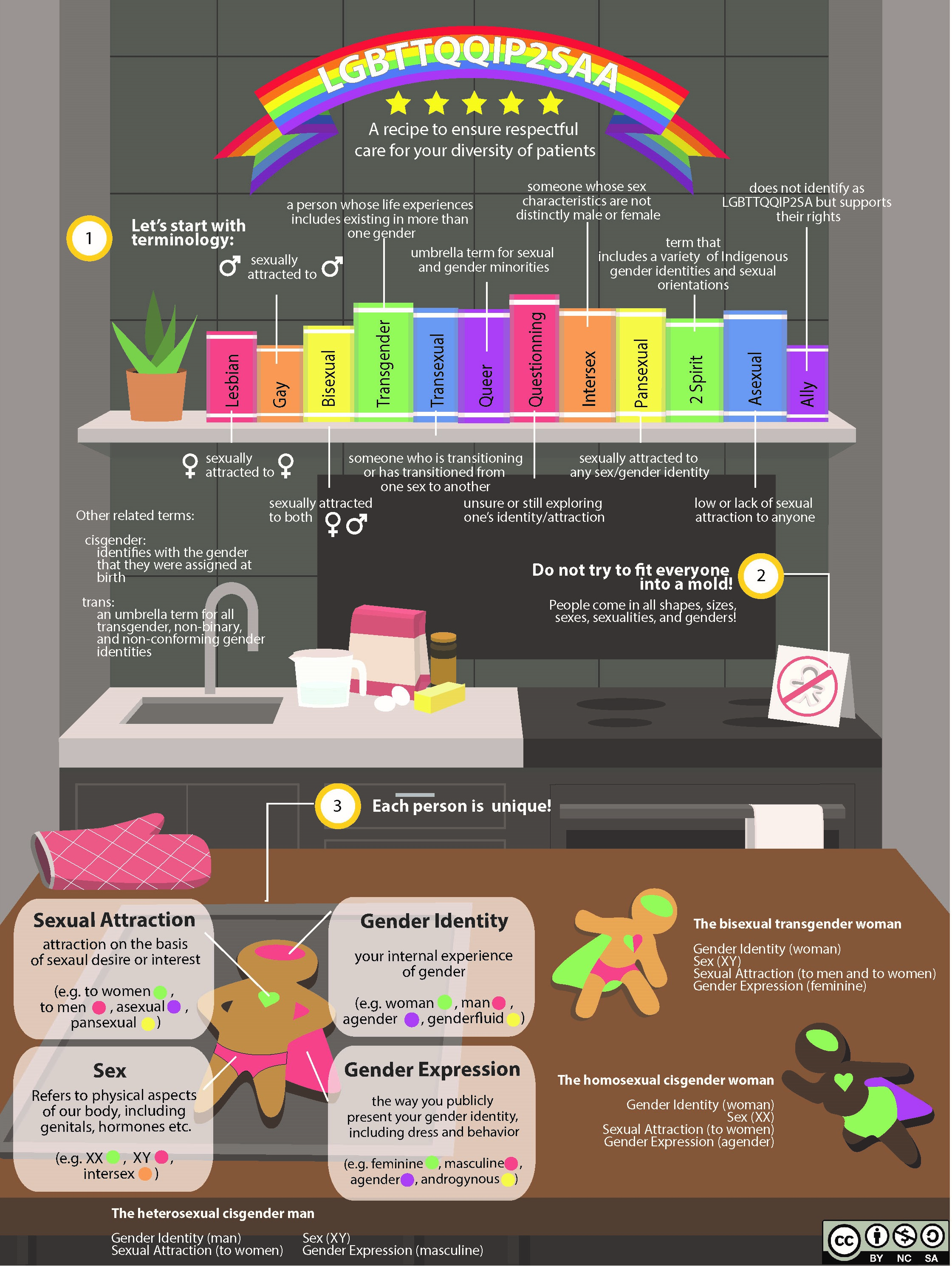 LGBT infographic preview